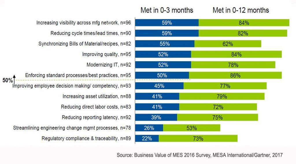 eficiencia y productividad en el trabajo