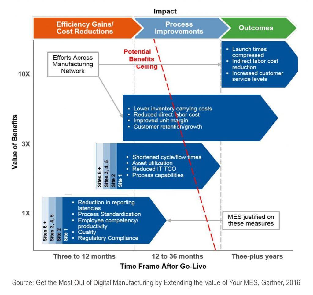 eficiencia y productividad en el trabajo 2