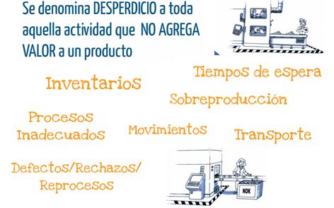 Plazos y control produccion