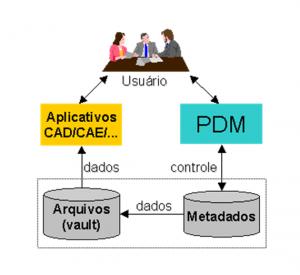 coordinaciondepartaments