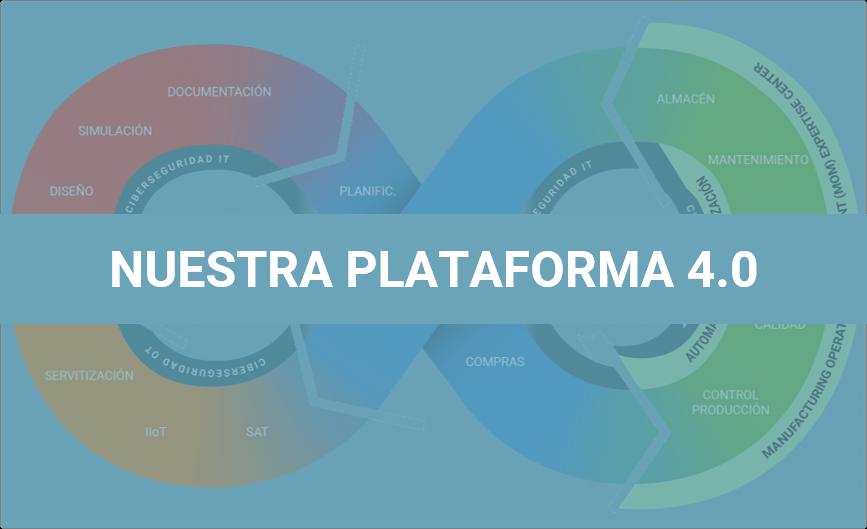 plataforma 4.0